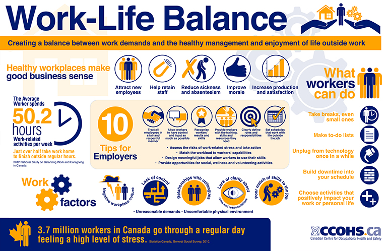 worklife_balance 770